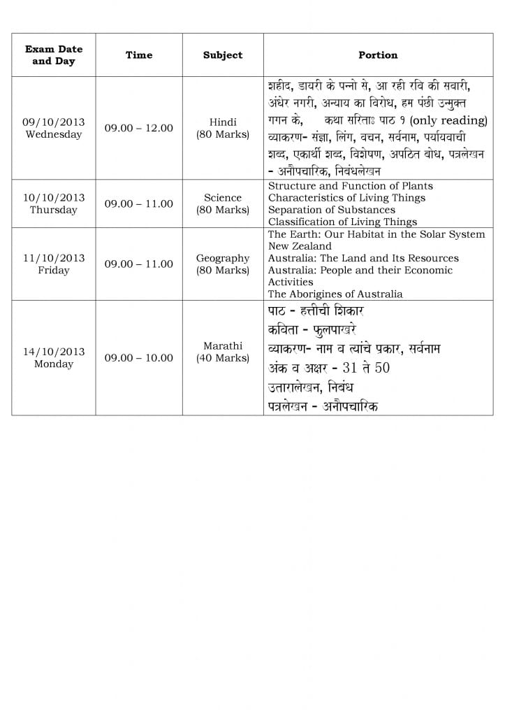 Std. VI - First Semester Examination Time Table and Portion 2013- 2014 1