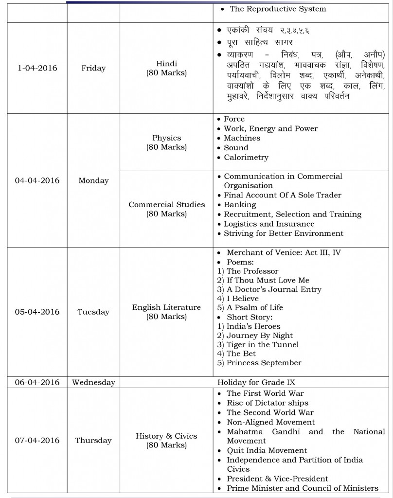 Grade IX – Term II Semester II  – Time table and Portion for 2015-16